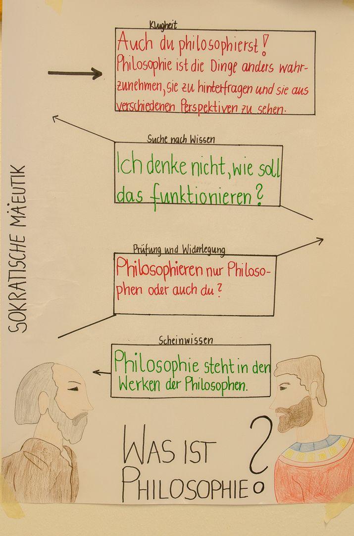 Philosophie Ethik